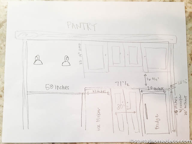 Farmhouse Pantry Overhaul on a Budget - Plans