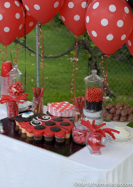 Create the Perfect Birthday Table on a Budget | Party Ideas