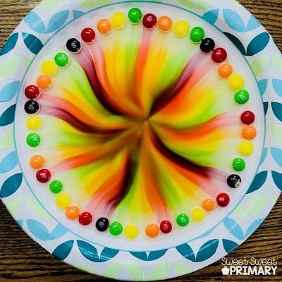 St. Patrick's day - kid crafts for St. Patrick's day - science activities - rainbow craft